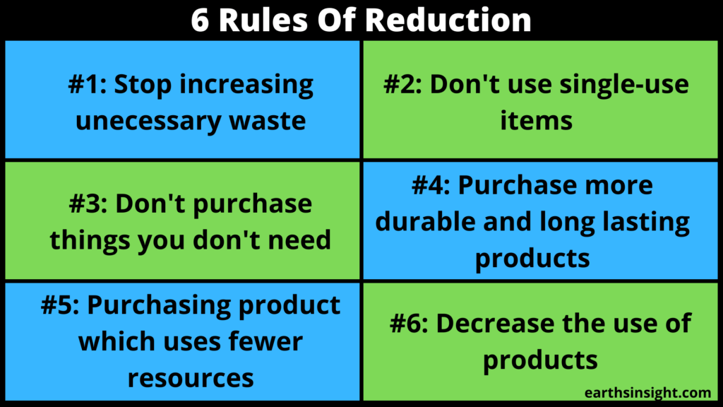 6 Rules Of reduction