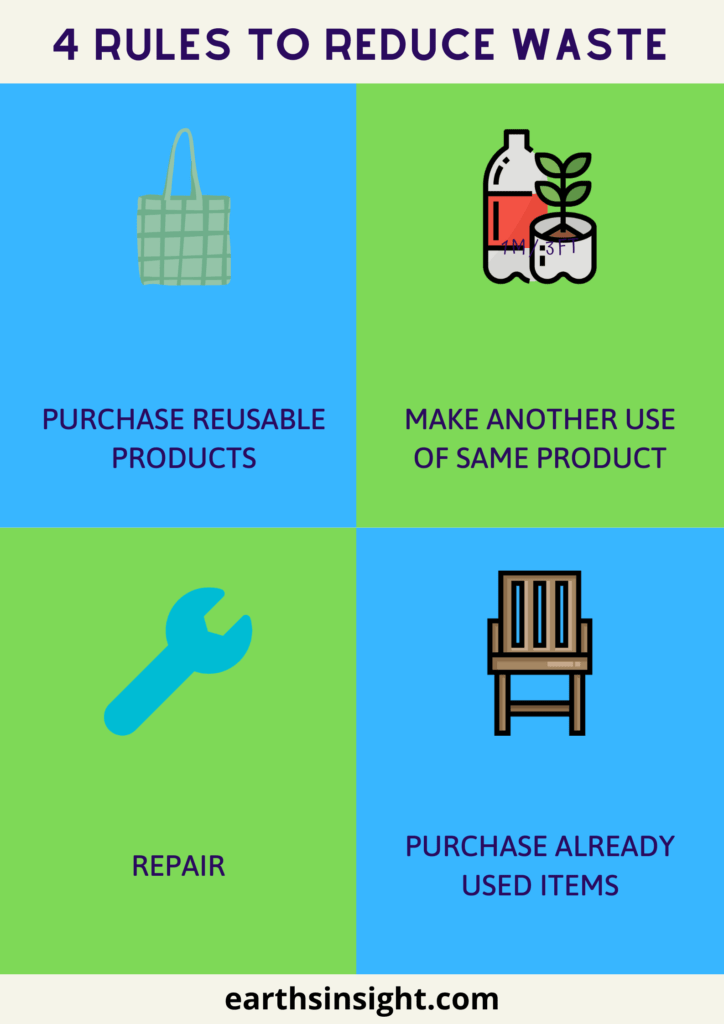 4 rules to reduce waste